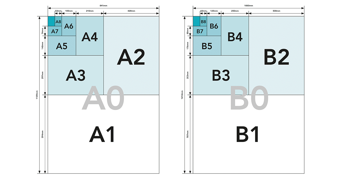 Different paper sizes and their many uses