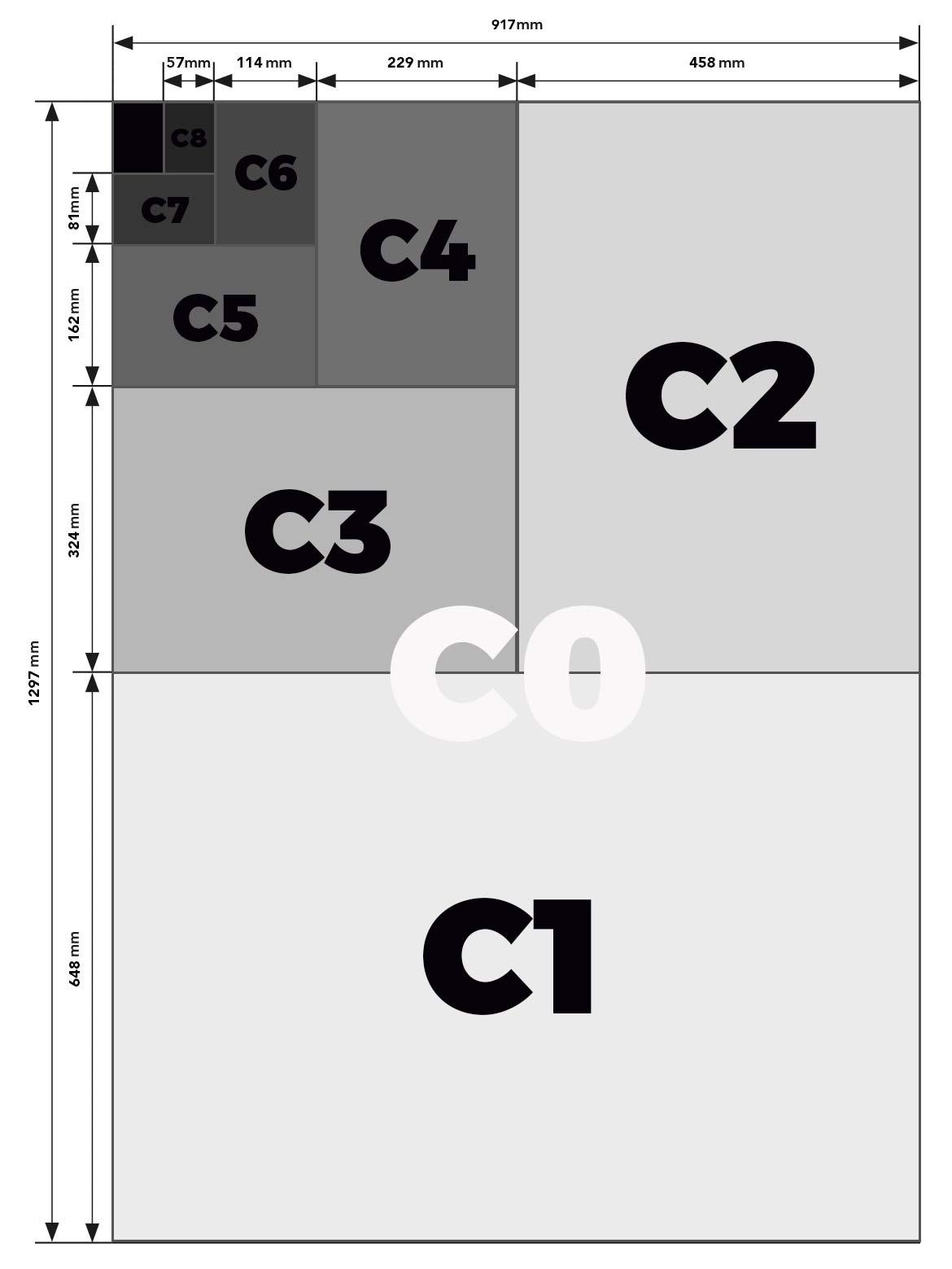 Envelop Size Chart C