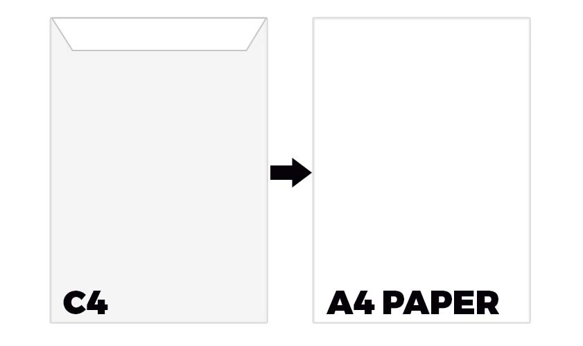 envelope sizes - C4 illustration