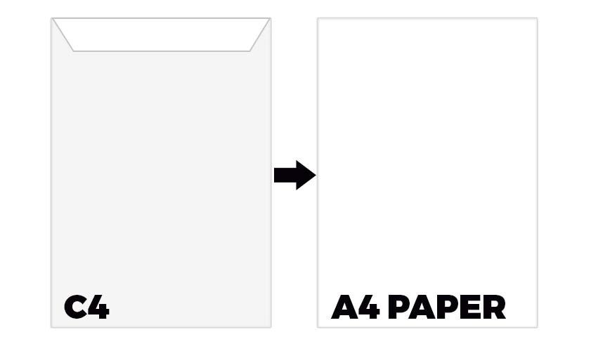 envelope sizes - C4 illustration