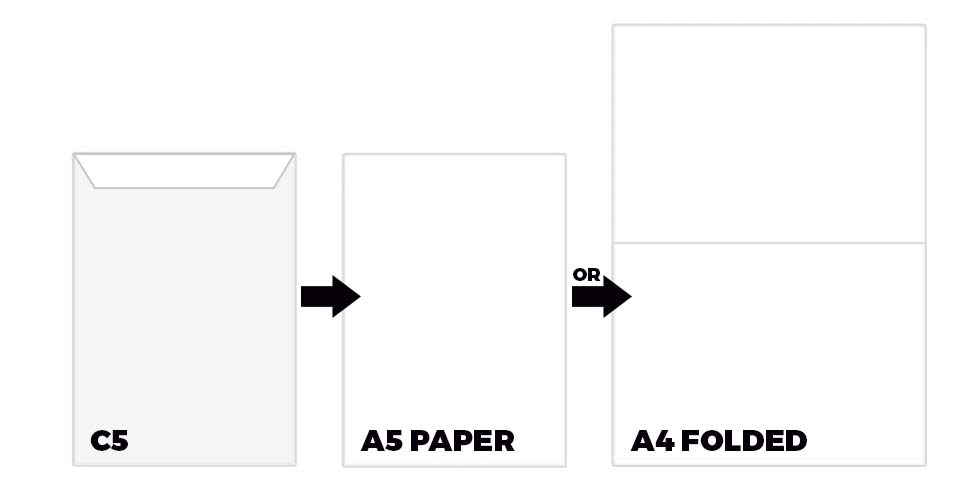 Envelope Sizes C5 Illustration