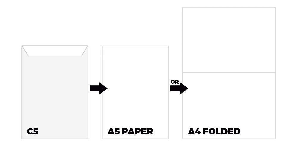 Envelope Sizes C5 Illustration