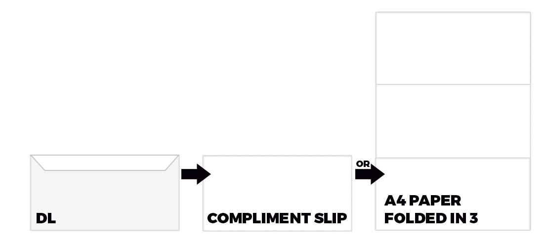 Envelope Sizes DL Illustration