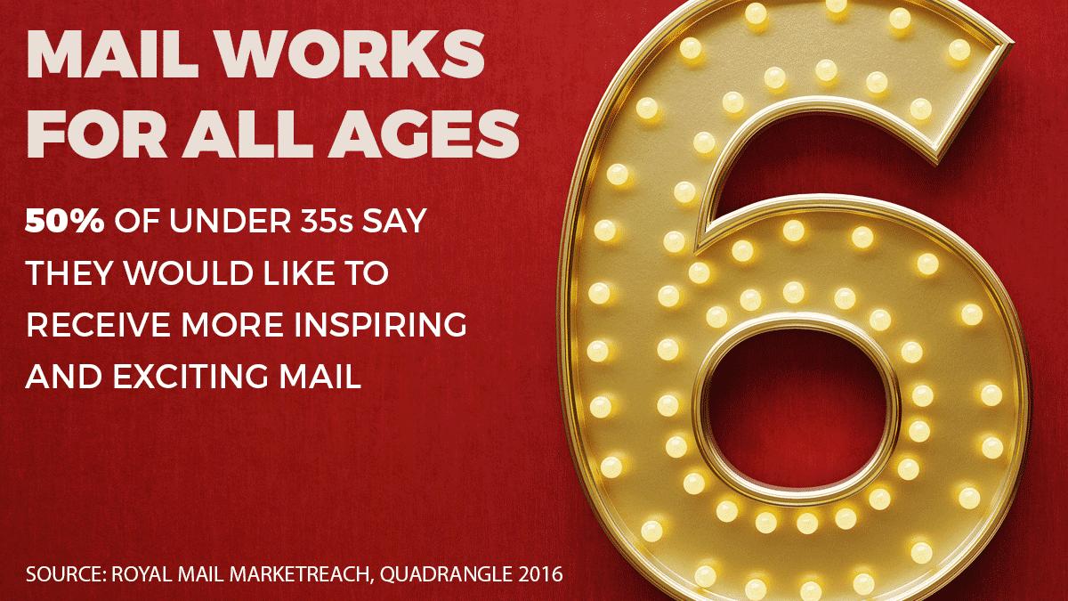 Mail marketing rocks - reason number 6