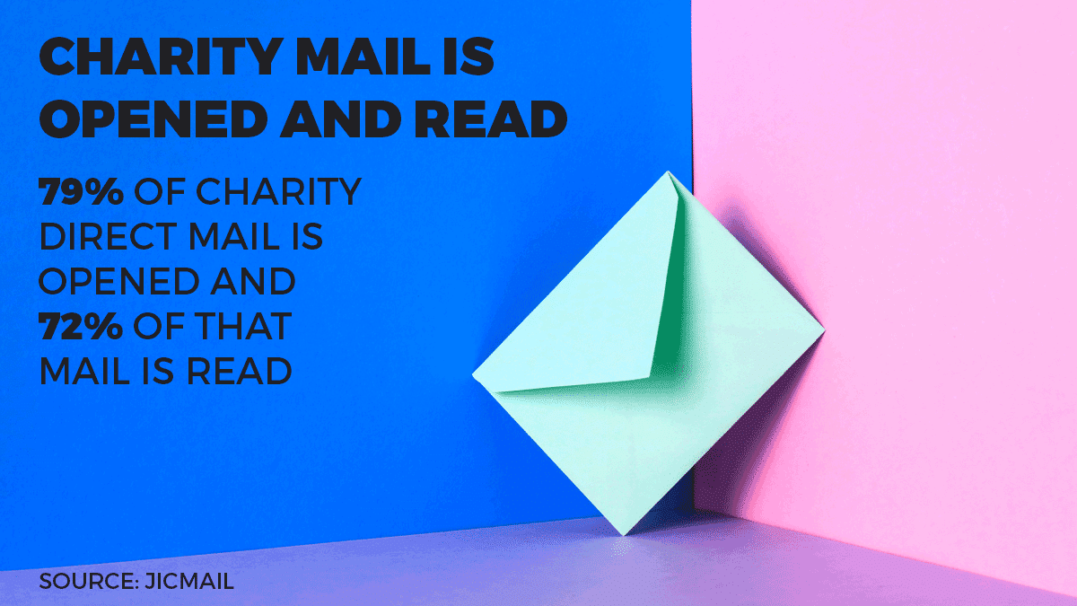 charity ad mail myths takeaway 3