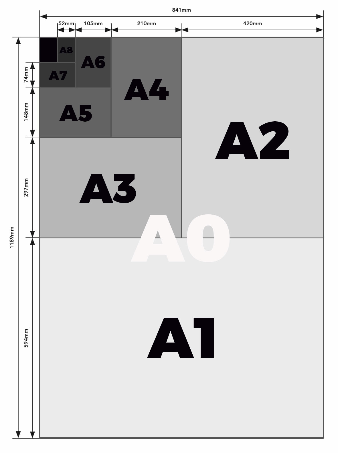 guide to brochure printing - paper size A