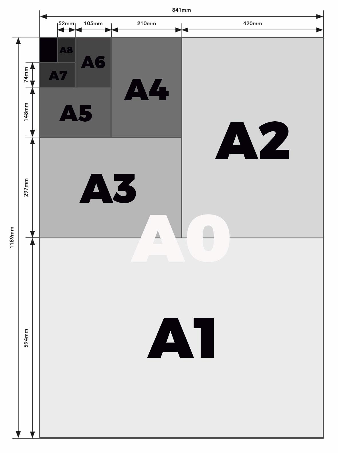 A paper size chart