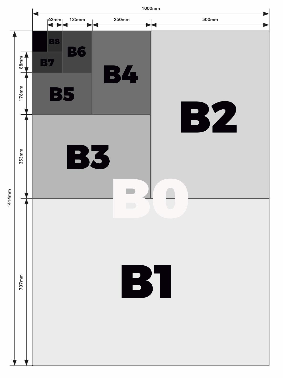 B paper size chart