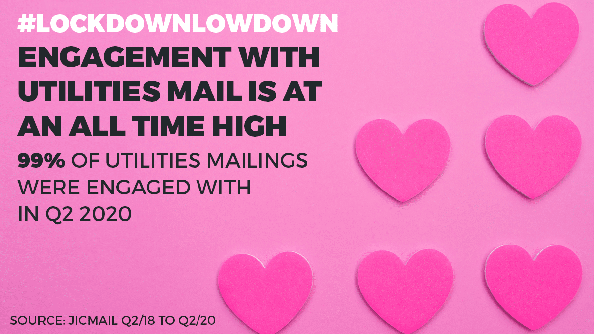 Utilities mail engagement high