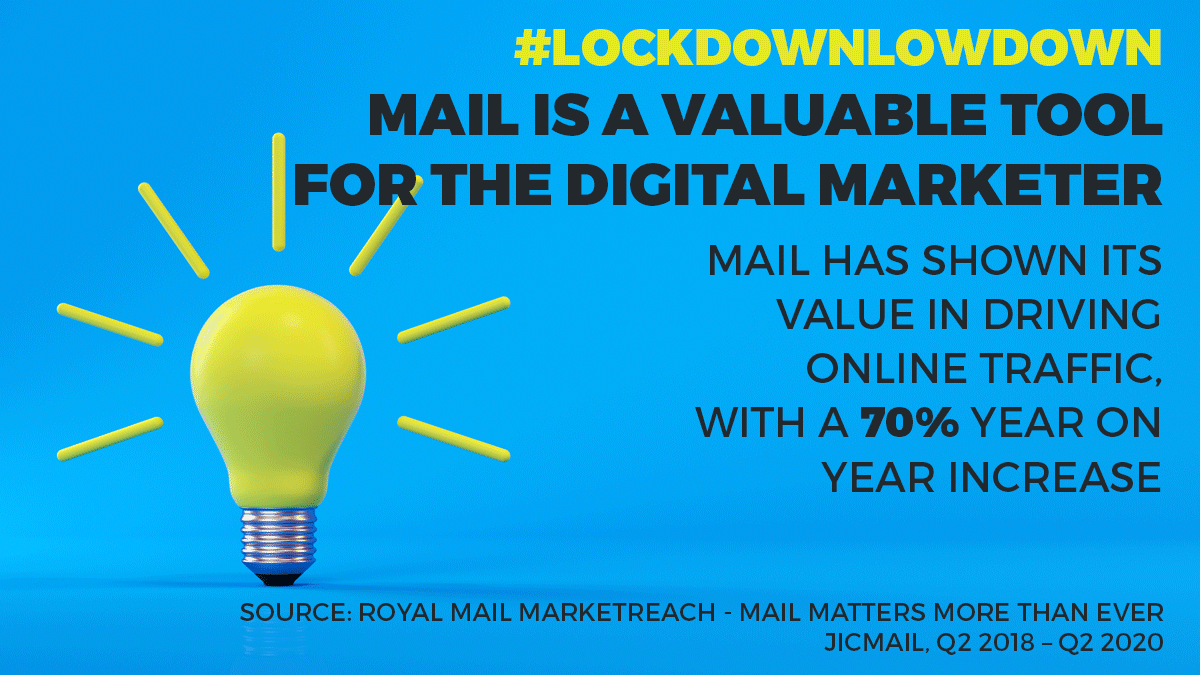 Mail matters more than ever - reason 2