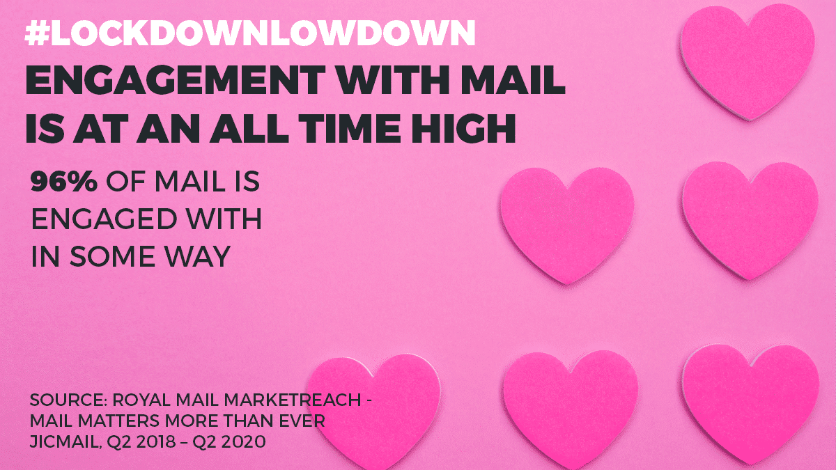 Mail matters more than ever - reason 3
