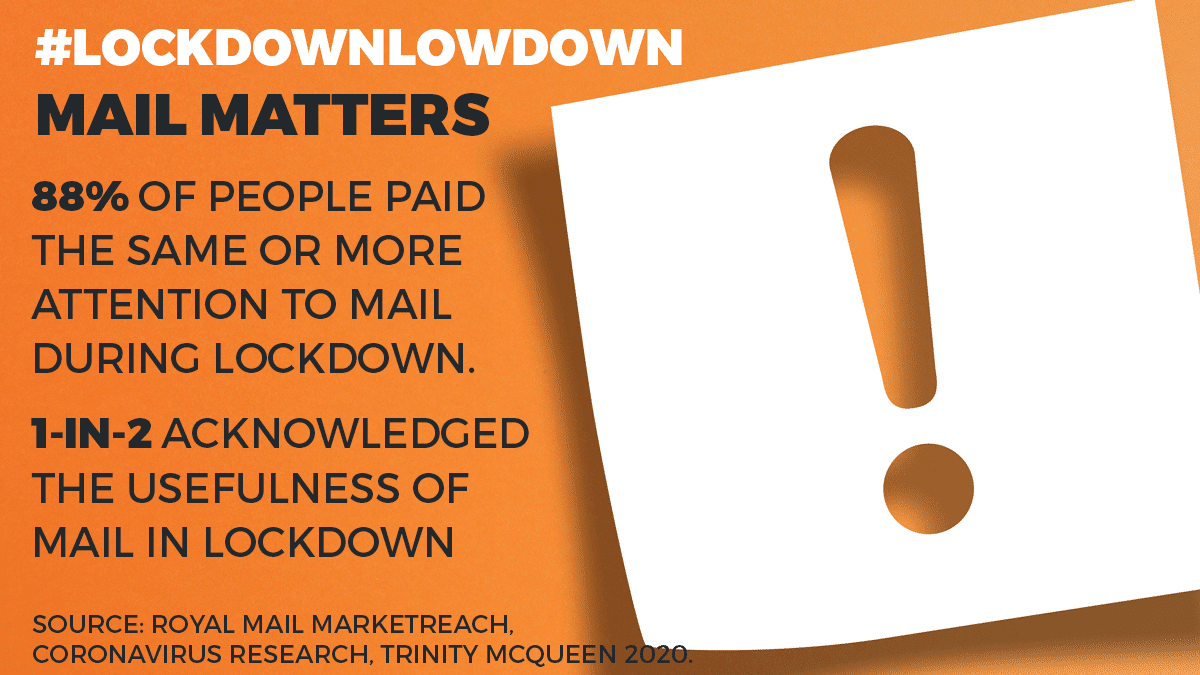 Mail matters more than ever - reason 7