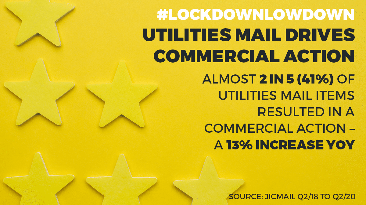 Utilities mail drives commercial action