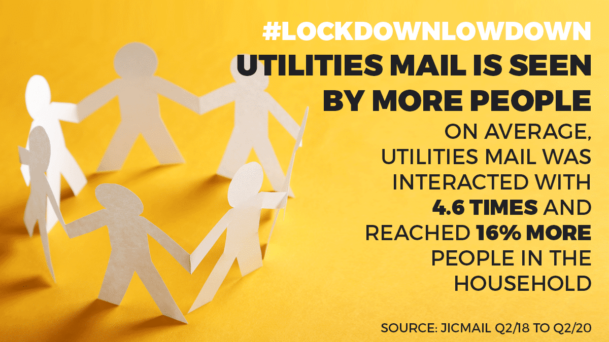 Utilities mail is seen by more people