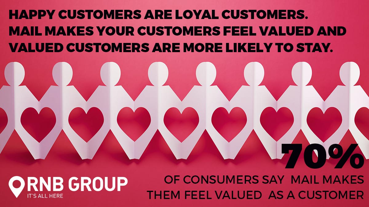 Mails role in the customer journey